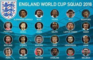 ениджърът на английския национален отбор Гарет Саутгейт изненада с разширения състав за Мондиала в Русия това лято. Извън 23-имата са опитните Джо Х