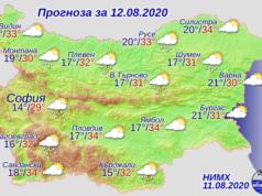прогноза за времето