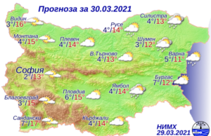 прогноза за времето температури